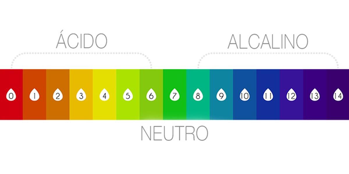 Como os cosméticos podem interferir no pH da pele?- Dicas da Jaque